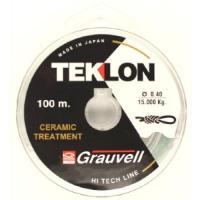 GRAUVELL Teklon Ceramic Treatment